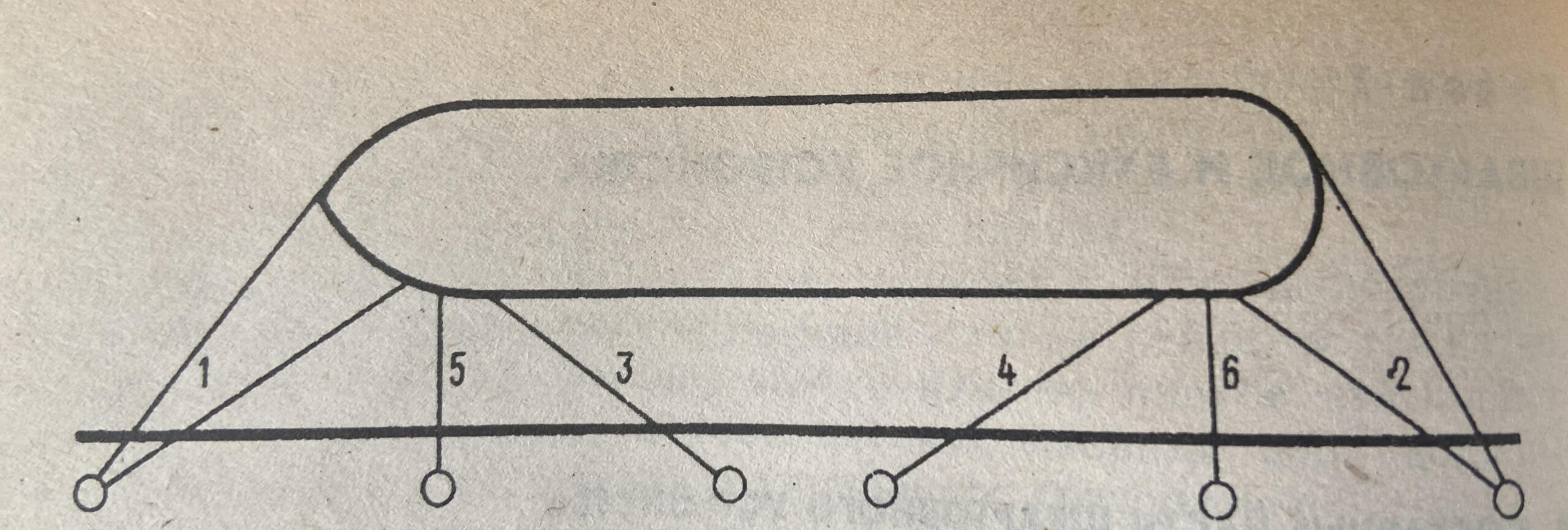 Основные швартовые тросы